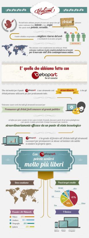 Infografica_Welcome_Bebopart